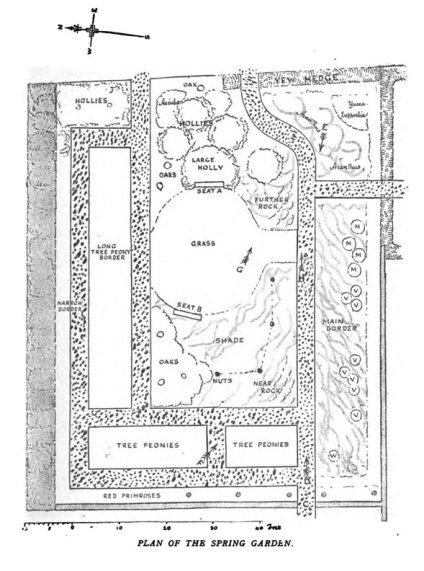 gertrude-jekyll-spring-garden-plan